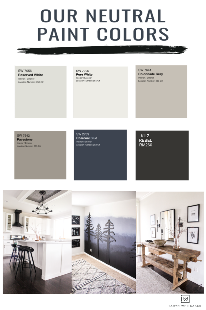 Learn about the best neutral paint colors and see them in real rooms! From pretty white to dark charcoal gray and greige colors that tie them together.
